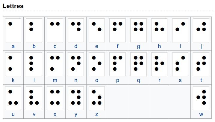 lecture braille